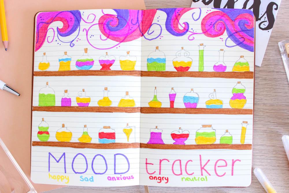 harry potter potions mood tracker